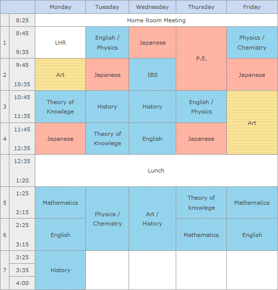Monday 1st period:LHR,2nd period:Art(bilingual),3rd period:Theory of Knowlege(in English),4th period:Japanese(in Japanese),5th period:Mathematics(in English),6th period:English(in English),7th period:History(in English),Tuesday 1st period:English/Physics(in English),2nd period:Japanese(in Japanese),3rd period:History(in English),4th period:Theory of Knowlege(in English),5 and 6 period:Physics/Chemistry(in English),Wednesday 1st period:Japanese(in Japanese),2nd period:IBS(in English),3rd period:History(in English),4th period:English(in English),5 and 6 period:Art/History(in English),Thursday 1 and 2 period:PE(in Japanese),3rd period:English/Physics(in English),4th period:Japanese(in Japanese),5th period:Theory of Knowlege(in English),6th period:Mathematics(in English),Friday 1st period:Physics/Chemistry(in English),2nd period:Japanese(in Japanese),3 and 4 period:Art(bilingual),5th period:Mathematics(in English),6th period:English(in English)